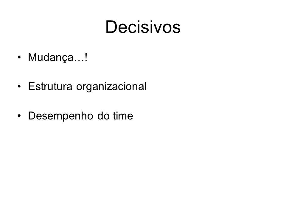 Decisivos Mudança…! Estrutura organizacional Desempenho do time