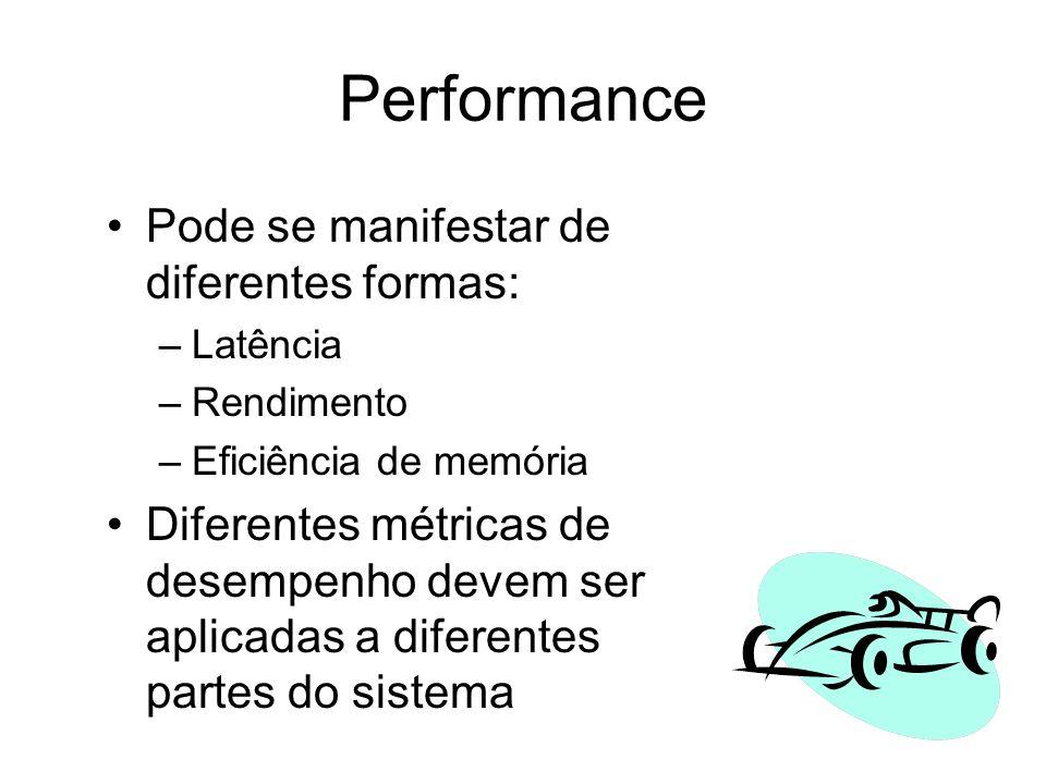 Performance Pode se manifestar de diferentes formas: