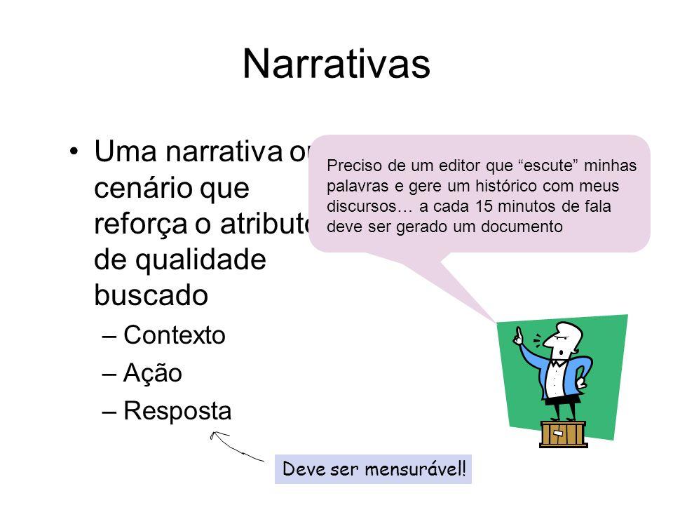 Narrativas Uma narrativa ou cenário que reforça o atributo de qualidade buscado. Contexto. Ação. Resposta.