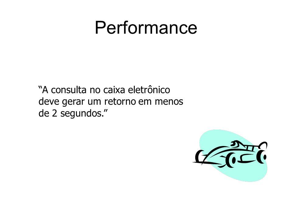 Performance A consulta no caixa eletrônico deve gerar um retorno em menos de 2 segundos.