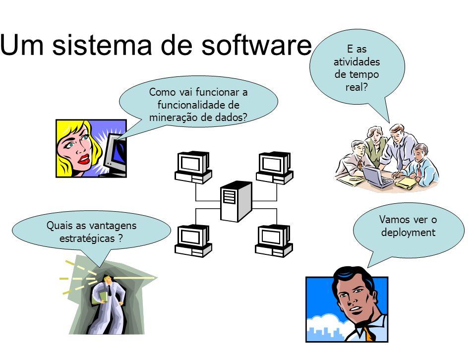 Um sistema de software…