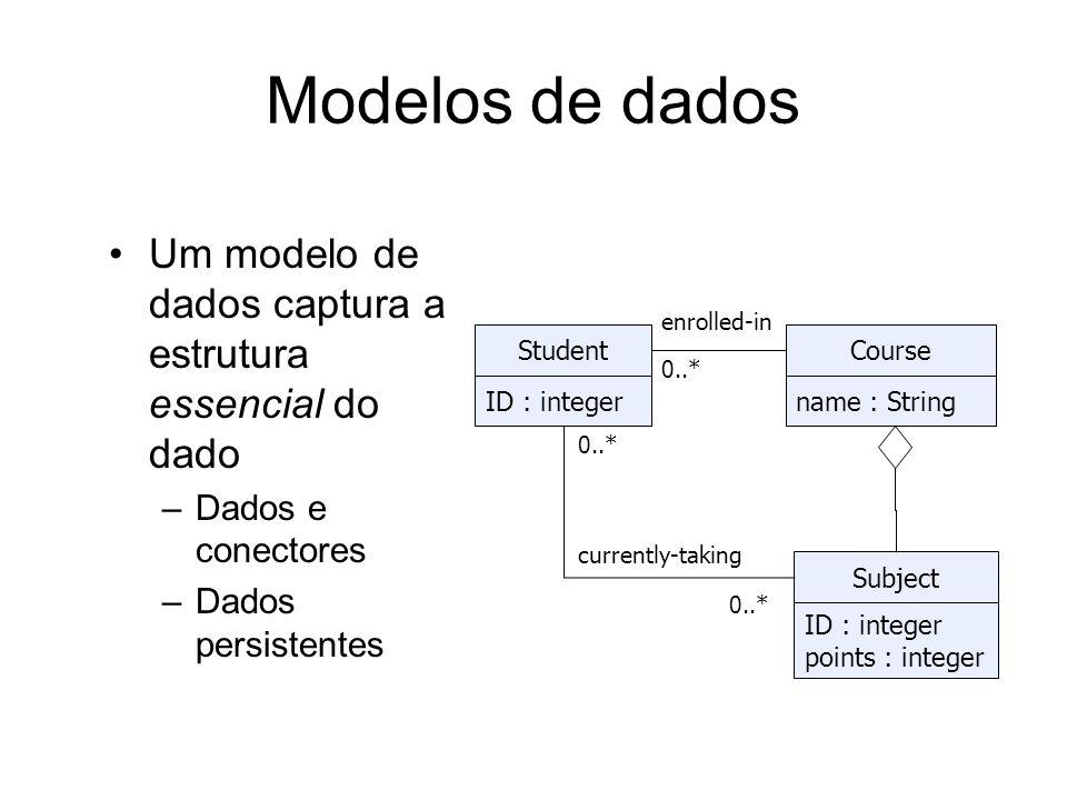 Modelos de dados Um modelo de dados captura a estrutura essencial do dado. Dados e conectores. Dados persistentes.