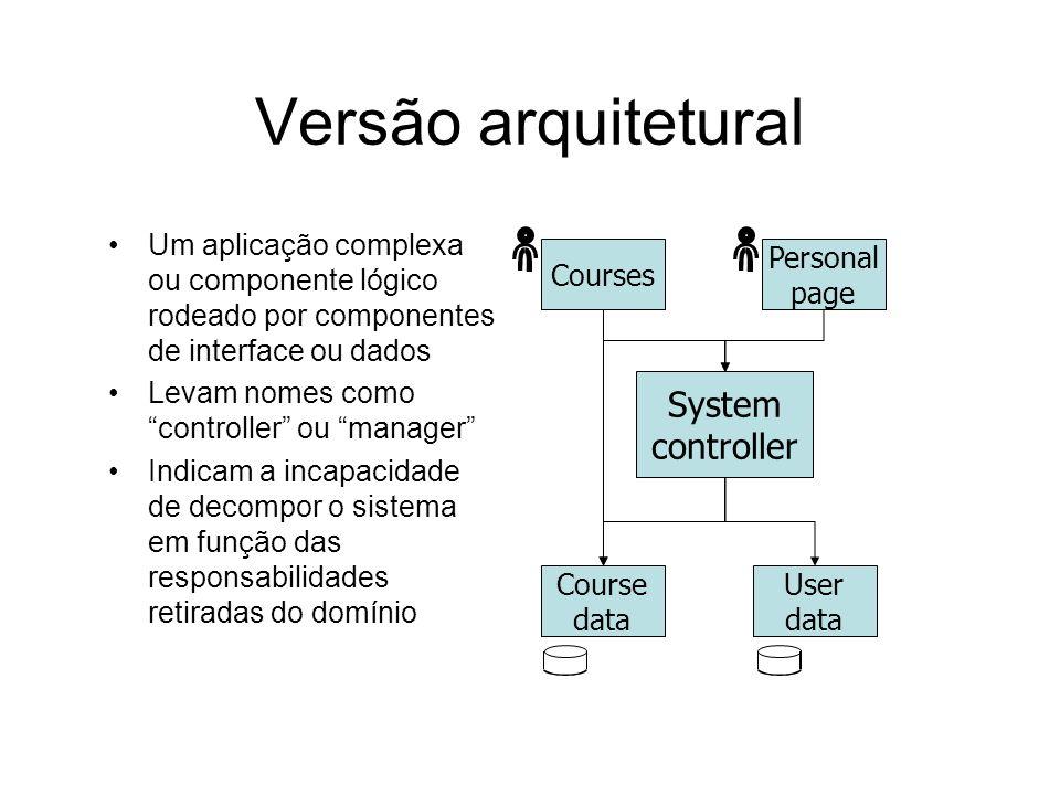 Versão arquitetural System controller