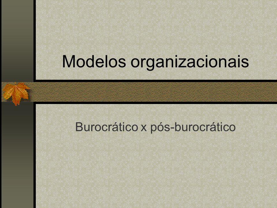 Modelos organizacionais