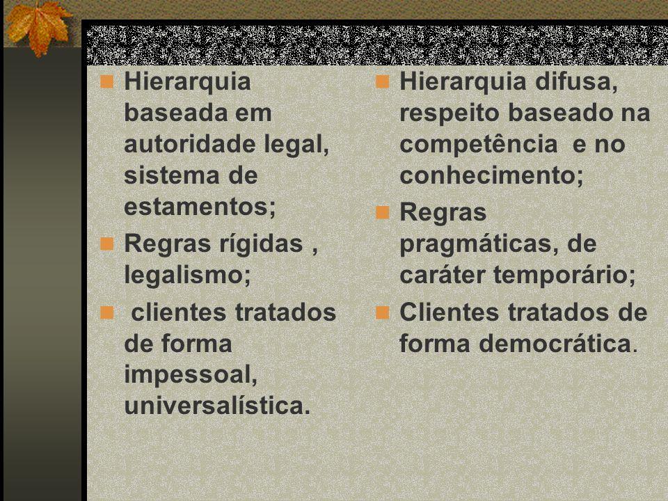 Hierarquia baseada em autoridade legal, sistema de estamentos;