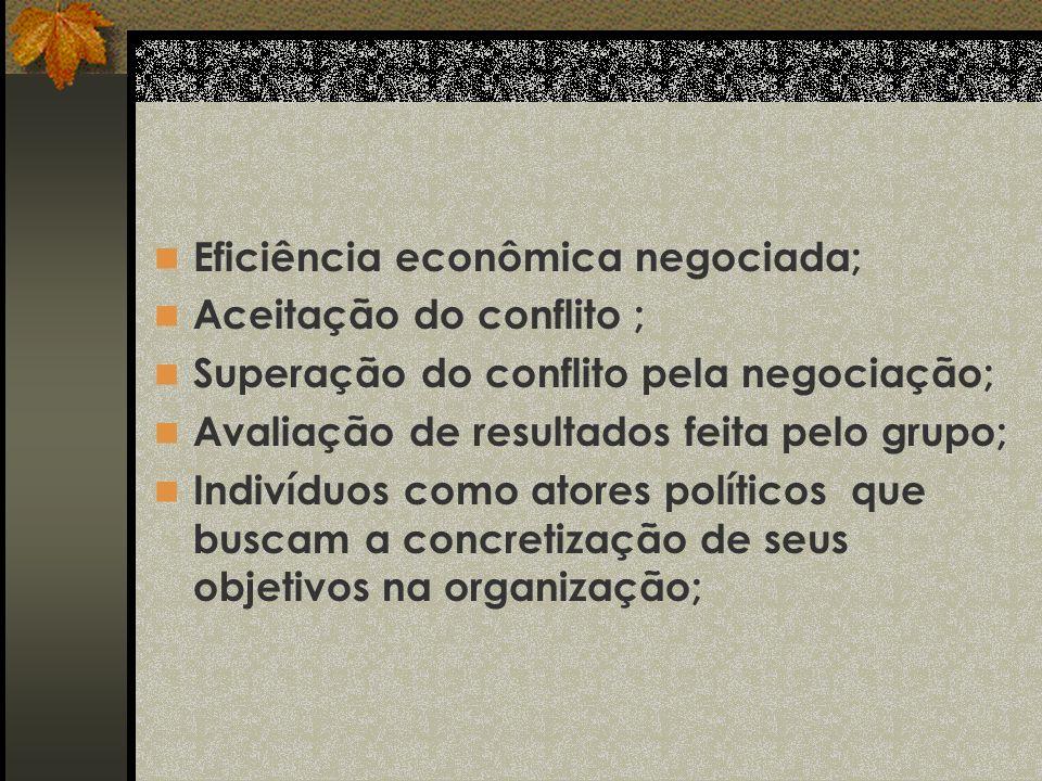 Eficiência econômica negociada;