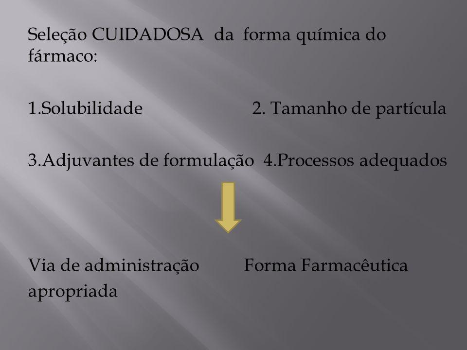 Seleção CUIDADOSA da forma química do fármaco: 1. Solubilidade 2