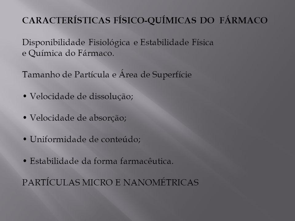 CARACTERÍSTICAS FÍSICO-QUÍMICAS DO FÁRMACO Disponibilidade Fisiológica e Estabilidade Física e Química do Fármaco.