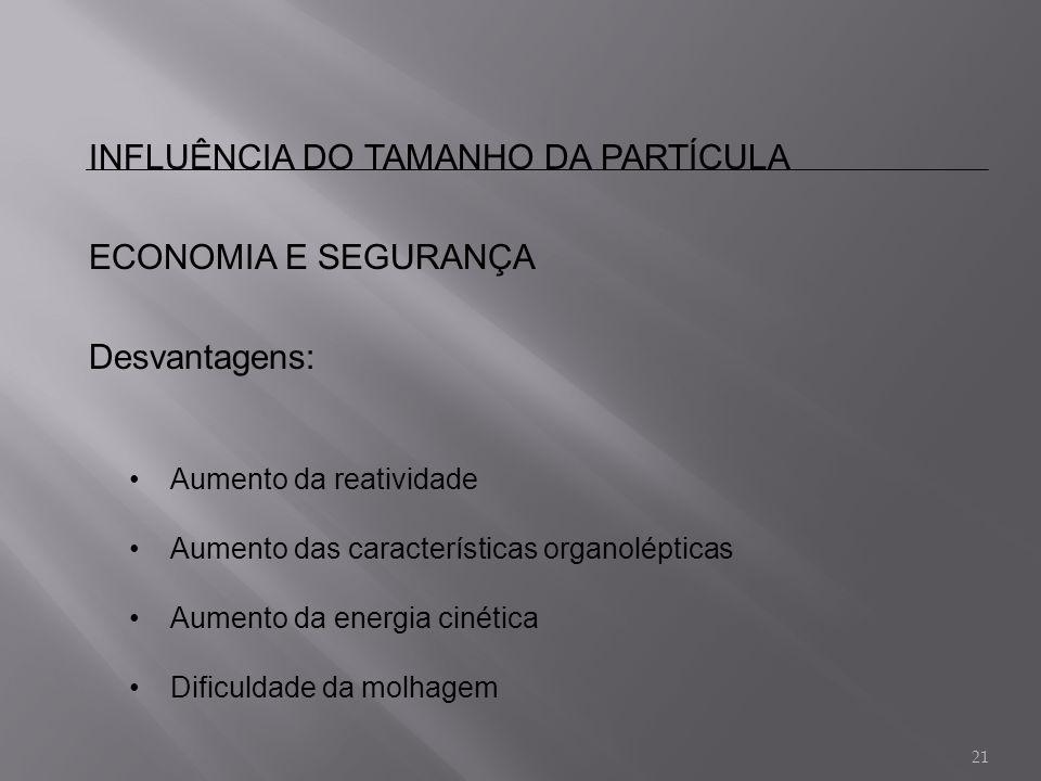 INFLUÊNCIA DO TAMANHO DA PARTÍCULA ECONOMIA E SEGURANÇA Desvantagens:
