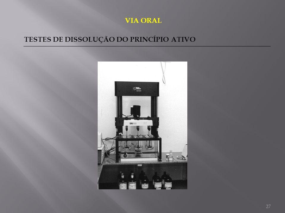 VIA ORAL TESTES DE DISSOLUÇÃO DO PRINCÍPIO ATIVO