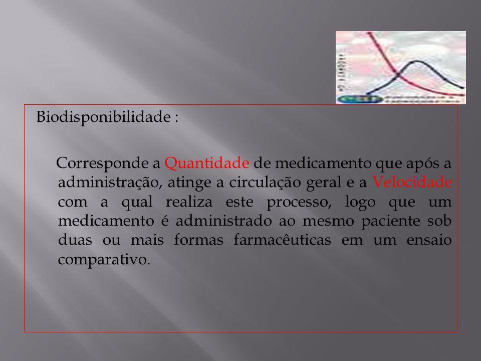 Biodisponibilidade :