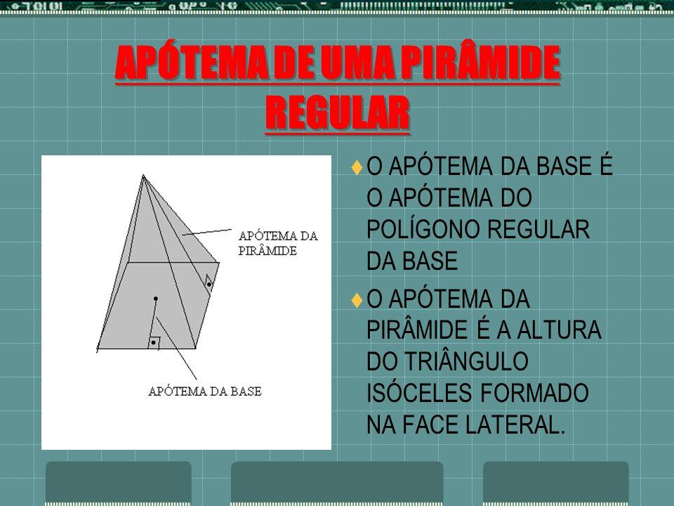 APÓTEMA DE UMA PIRÂMIDE REGULAR