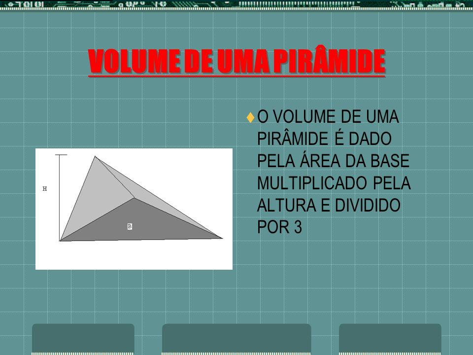 VOLUME DE UMA PIRÂMIDEO VOLUME DE UMA PIRÂMIDE É DADO PELA ÁREA DA BASE MULTIPLICADO PELA ALTURA E DIVIDIDO POR 3.