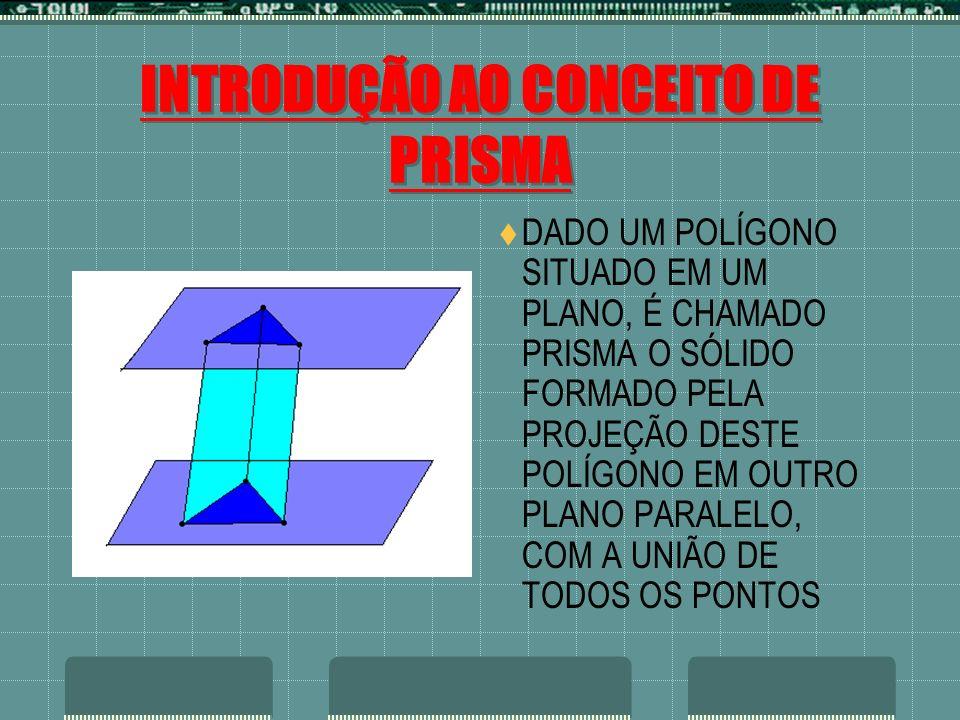 INTRODUÇÃO AO CONCEITO DE PRISMA