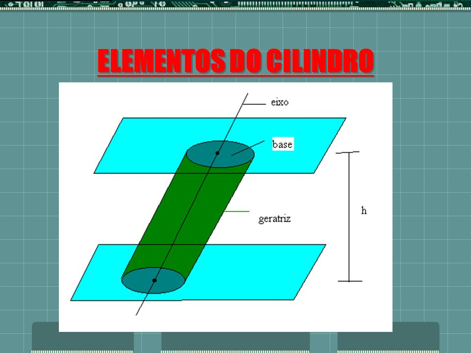 ELEMENTOS DO CILINDRO