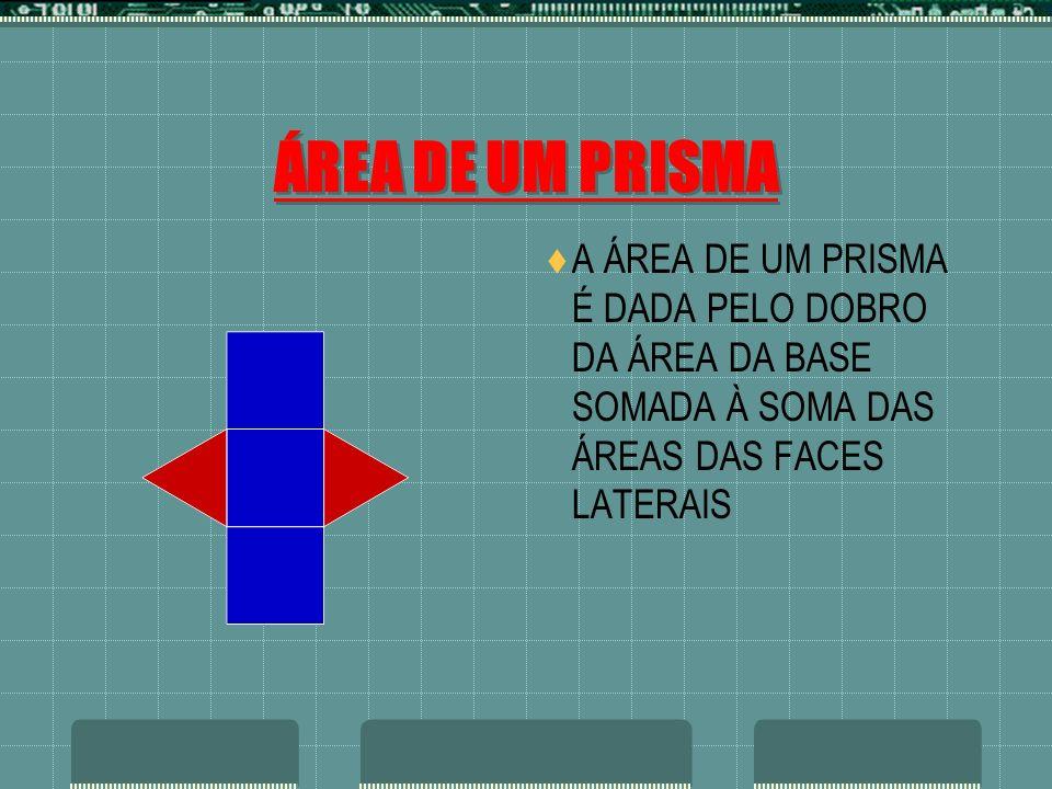 ÁREA DE UM PRISMA A ÁREA DE UM PRISMA É DADA PELO DOBRO DA ÁREA DA BASE SOMADA À SOMA DAS ÁREAS DAS FACES LATERAIS.