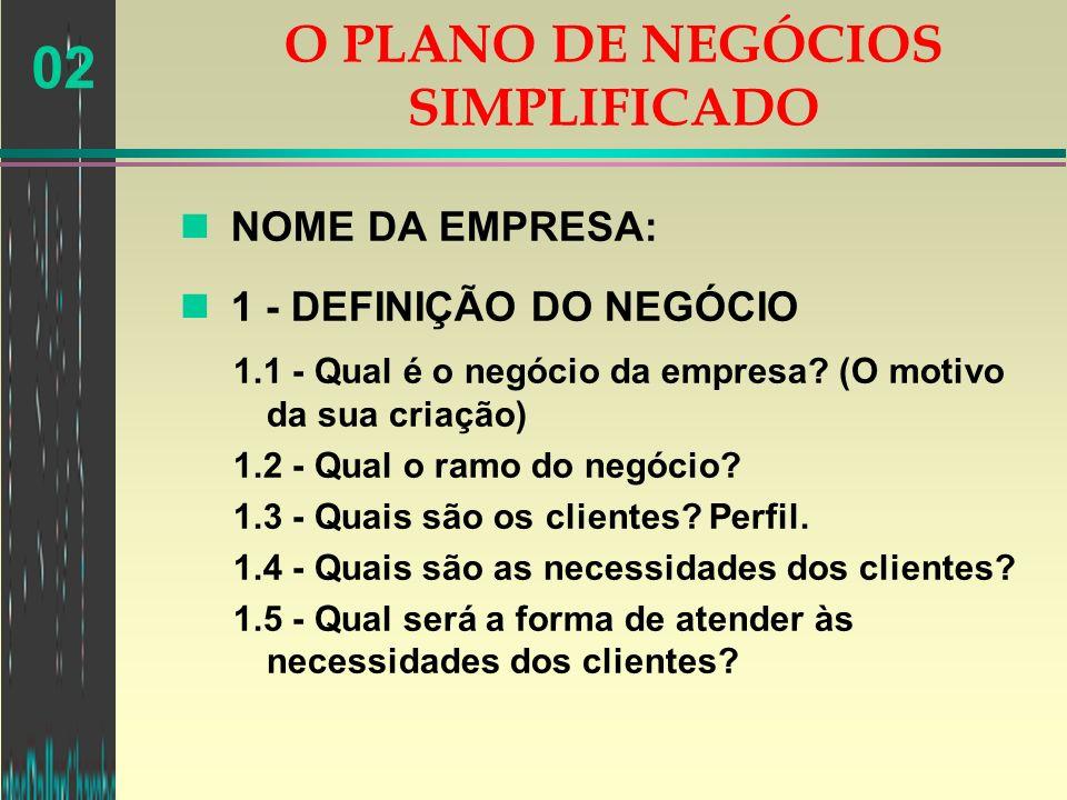 O PLANO DE NEGÓCIOS SIMPLIFICADO