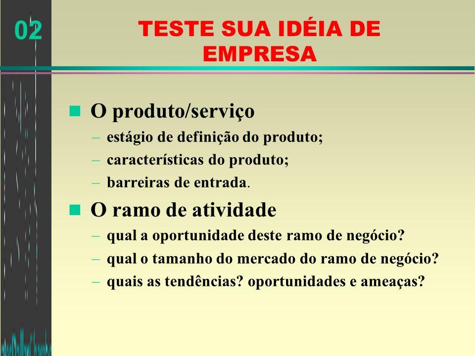 TESTE SUA IDÉIA DE EMPRESA