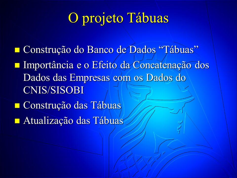O projeto Tábuas Construção do Banco de Dados Tábuas