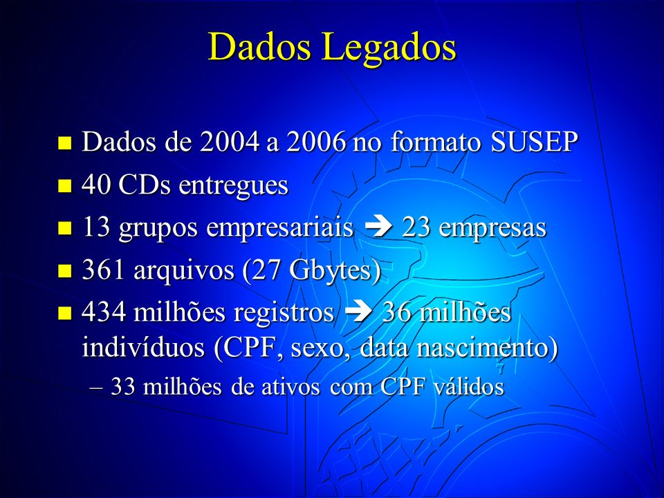 Dados Legados Dados de 2004 a 2006 no formato SUSEP 40 CDs entregues