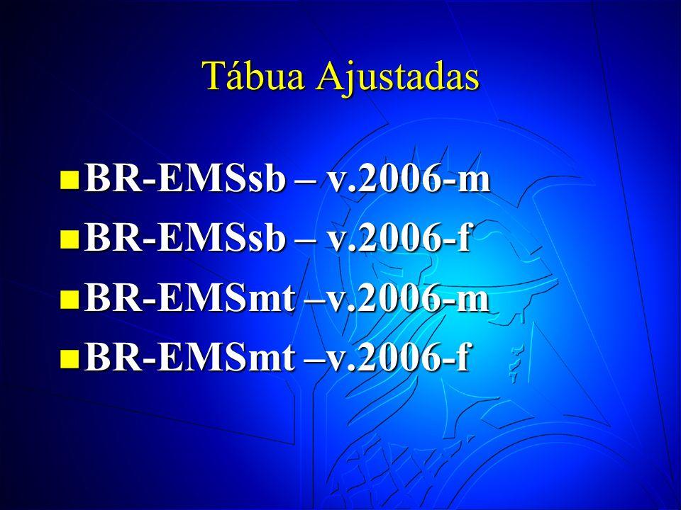 Tábua Ajustadas BR-EMSsb – v.2006-m BR-EMSsb – v.2006-f