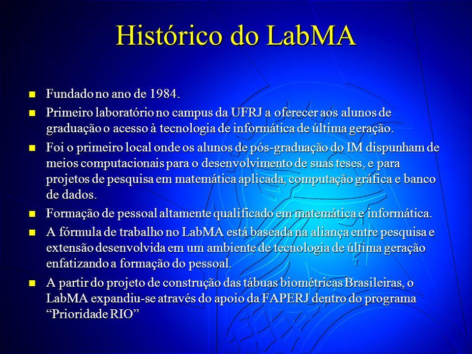 Histórico do LabMA Fundado no ano de 1984.