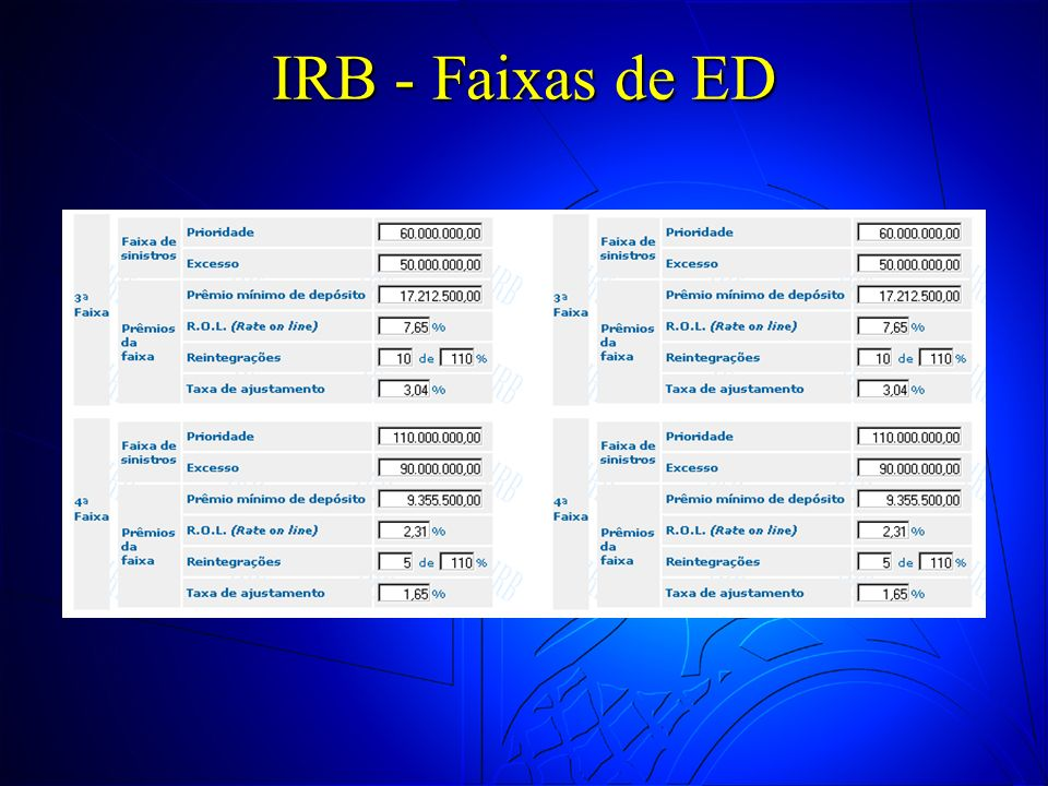 IRB - Faixas de ED