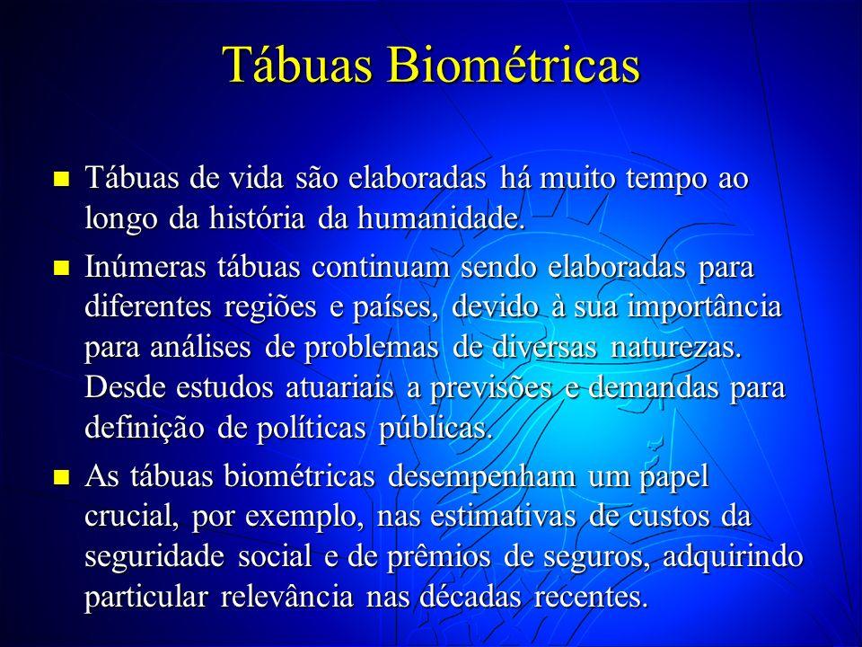 Tábuas Biométricas Tábuas de vida são elaboradas há muito tempo ao longo da história da humanidade.
