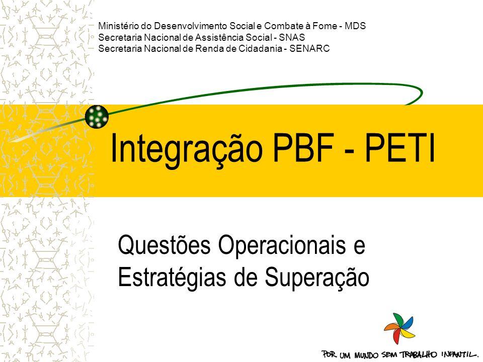 Questões Operacionais e Estratégias de Superação