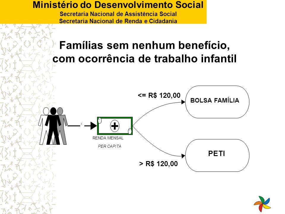 Famílias sem nenhum benefício, com ocorrência de trabalho infantil