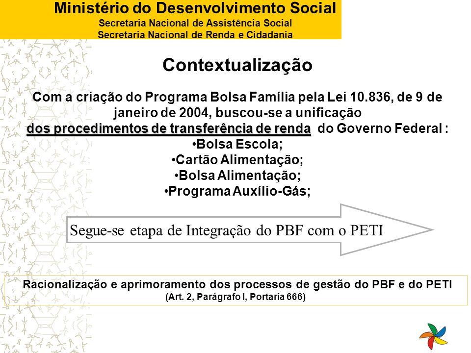 Contextualização Segue-se etapa de Integração do PBF com o PETI