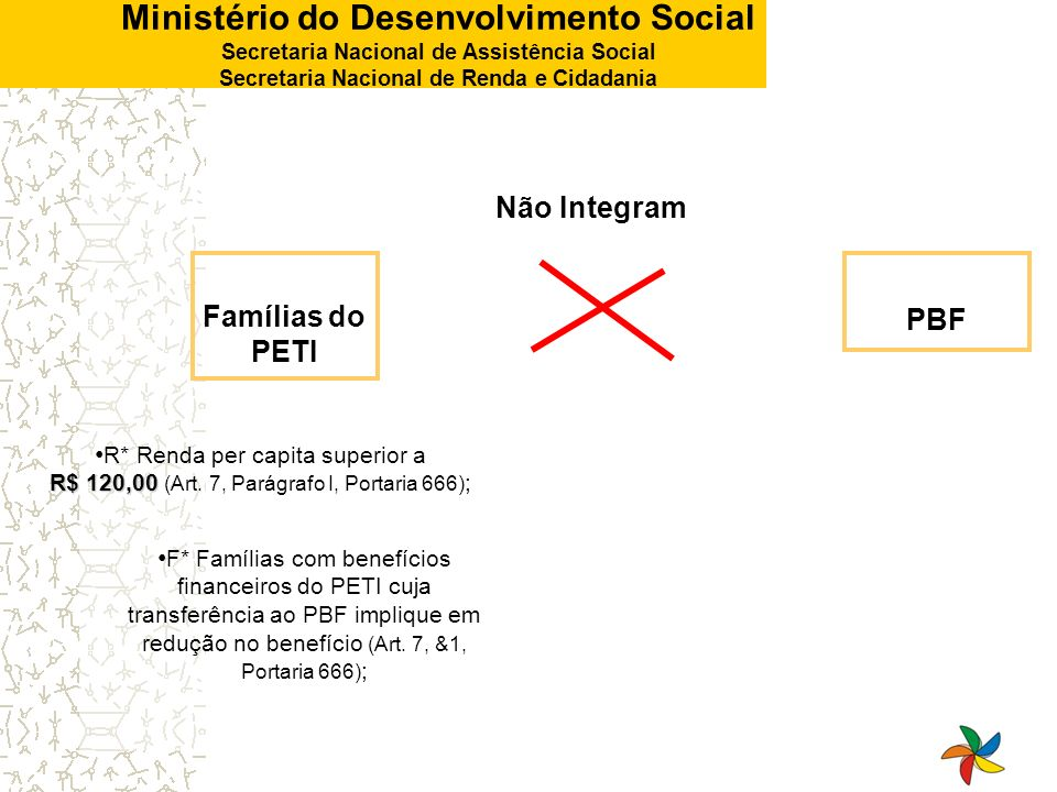 Não Integram Famílias do PBF PETI R* Renda per capita superior a