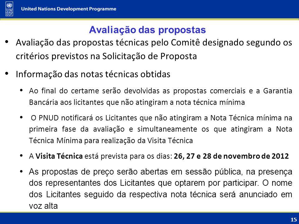 Avaliação das propostas