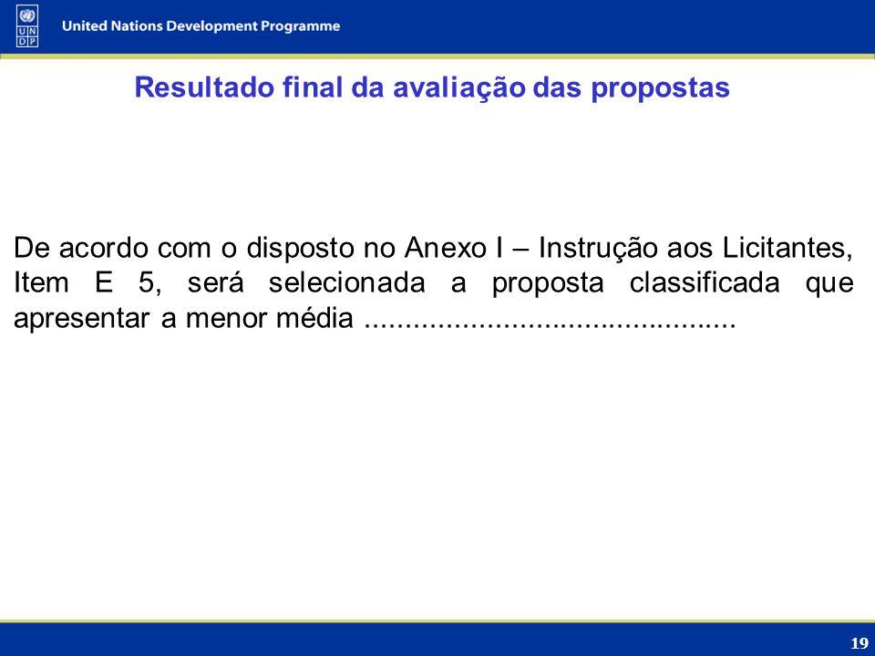 Resultado final da avaliação das propostas