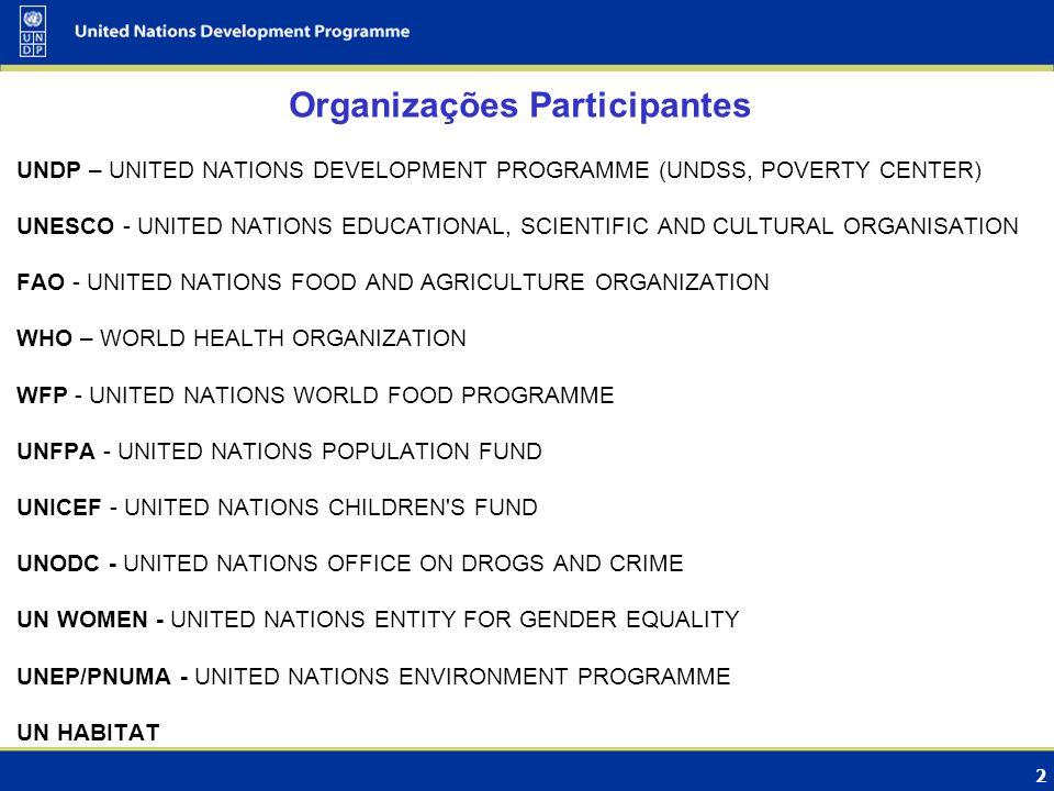 Organizações Participantes