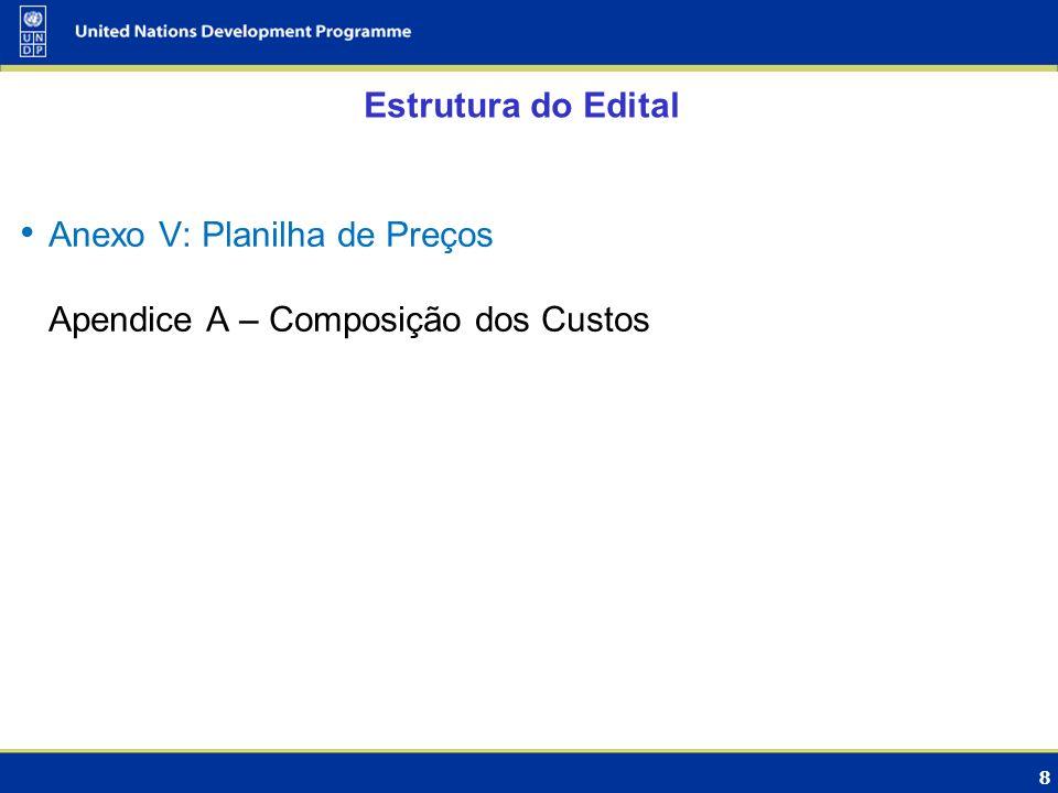 Estrutura do Edital Anexo V: Planilha de Preços Apendice A – Composição dos Custos