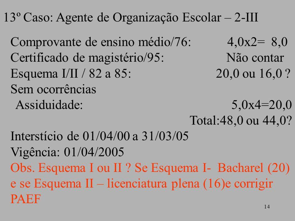 13º Caso: Agente de Organização Escolar – 2-III