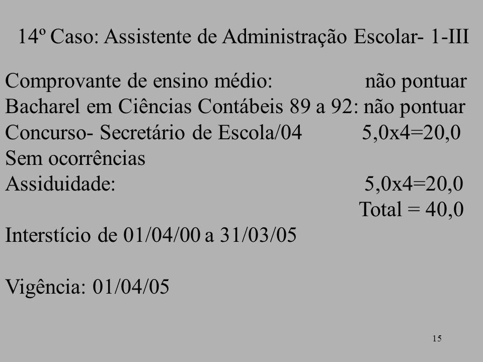 14º Caso: Assistente de Administração Escolar- 1-III