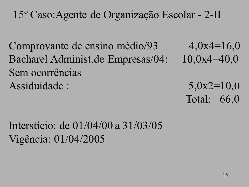 15º Caso:Agente de Organização Escolar - 2-II