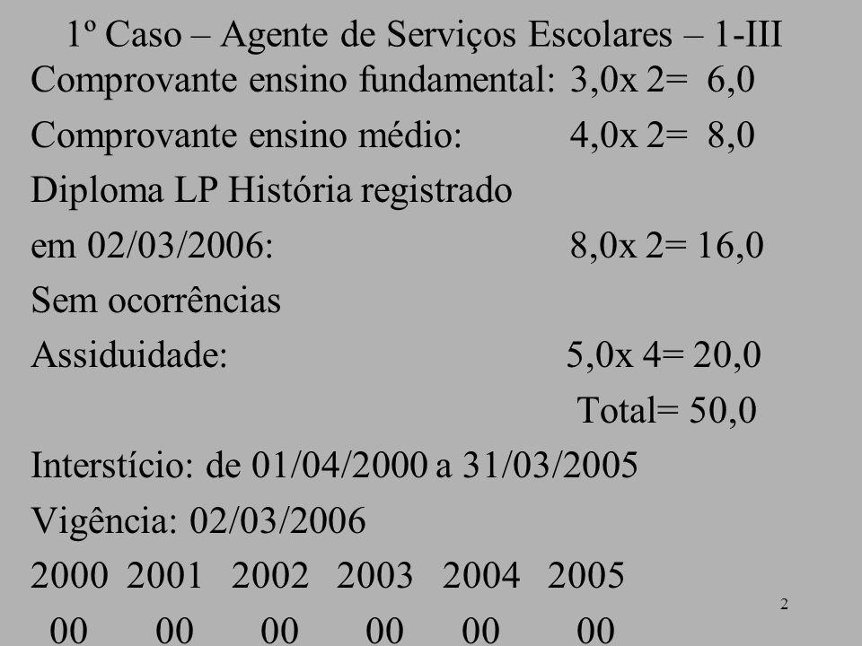 1º Caso – Agente de Serviços Escolares – 1-III