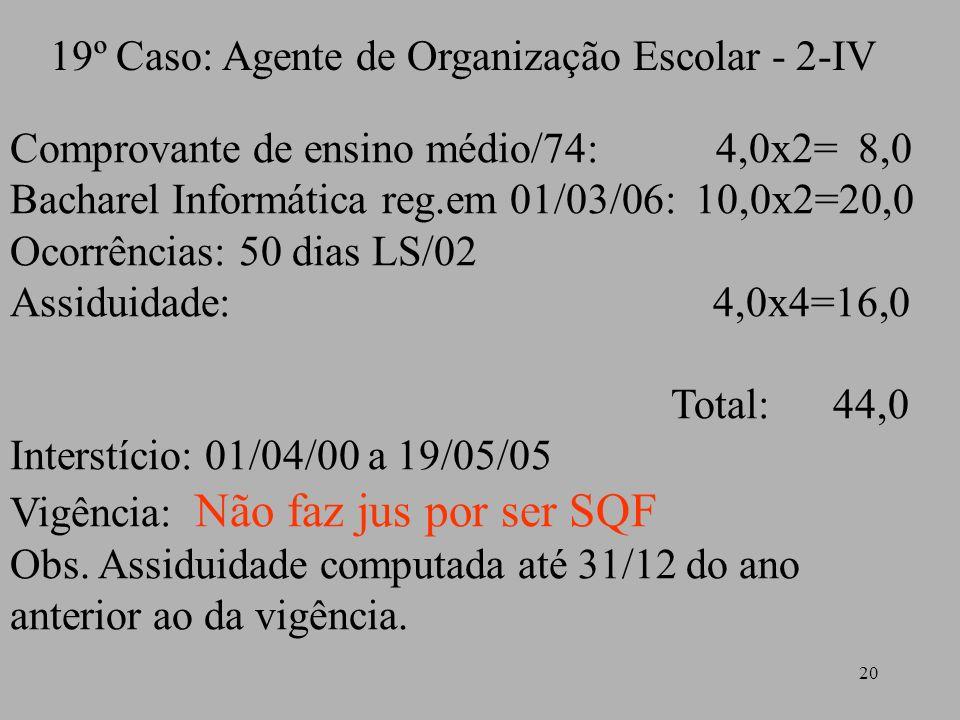 19º Caso: Agente de Organização Escolar - 2-IV