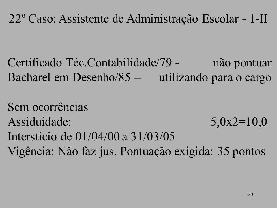22º Caso: Assistente de Administração Escolar - 1-II