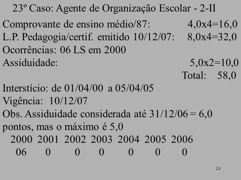 23º Caso: Agente de Organização Escolar - 2-II