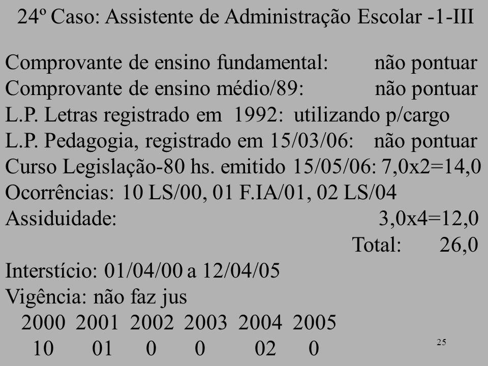 24º Caso: Assistente de Administração Escolar -1-III