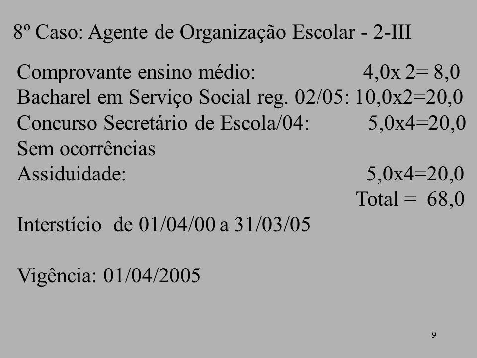 8º Caso: Agente de Organização Escolar - 2-III