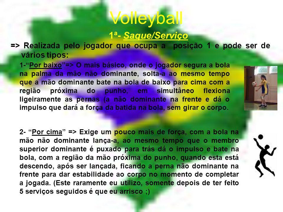 Volleyball 1ª- Saque/Serviço
