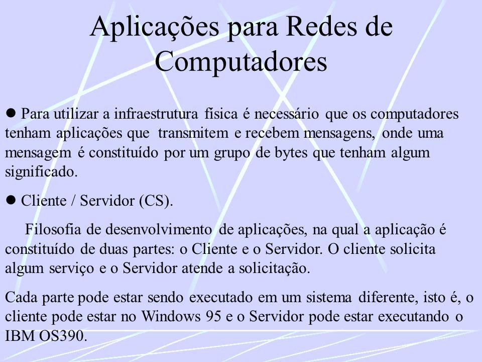Aplicações para Redes de Computadores