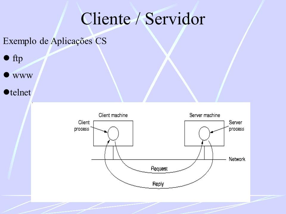 Cliente / Servidor Exemplo de Aplicações CS  ftp  www telnet