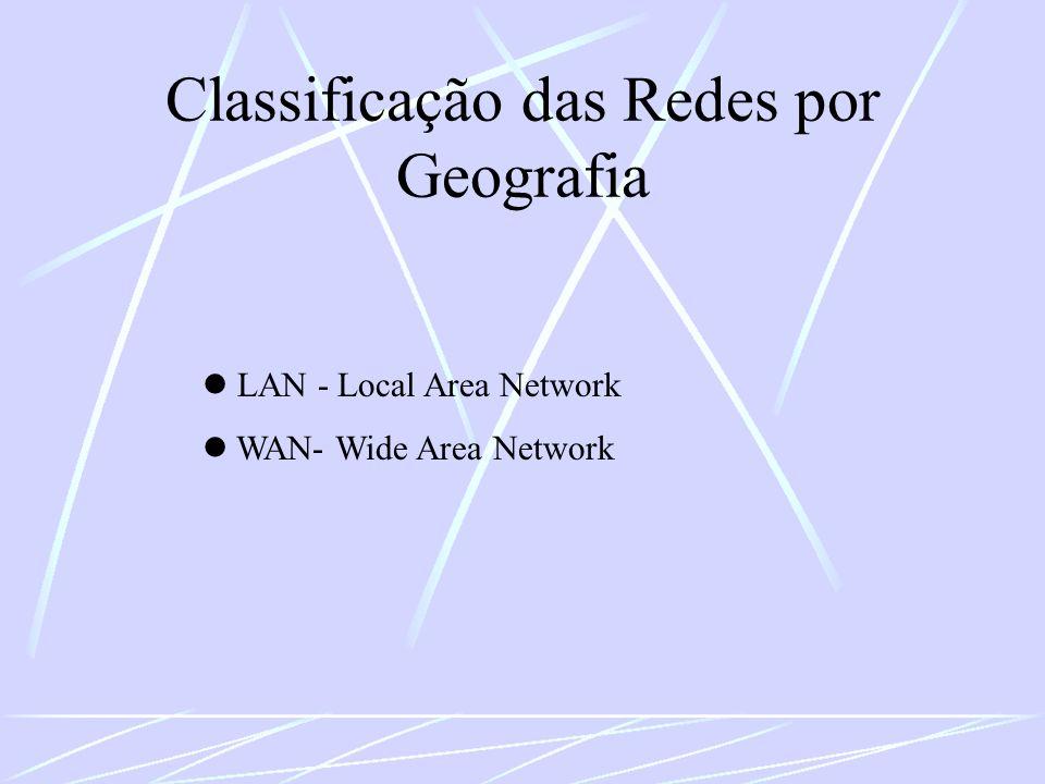 Classificação das Redes por Geografia