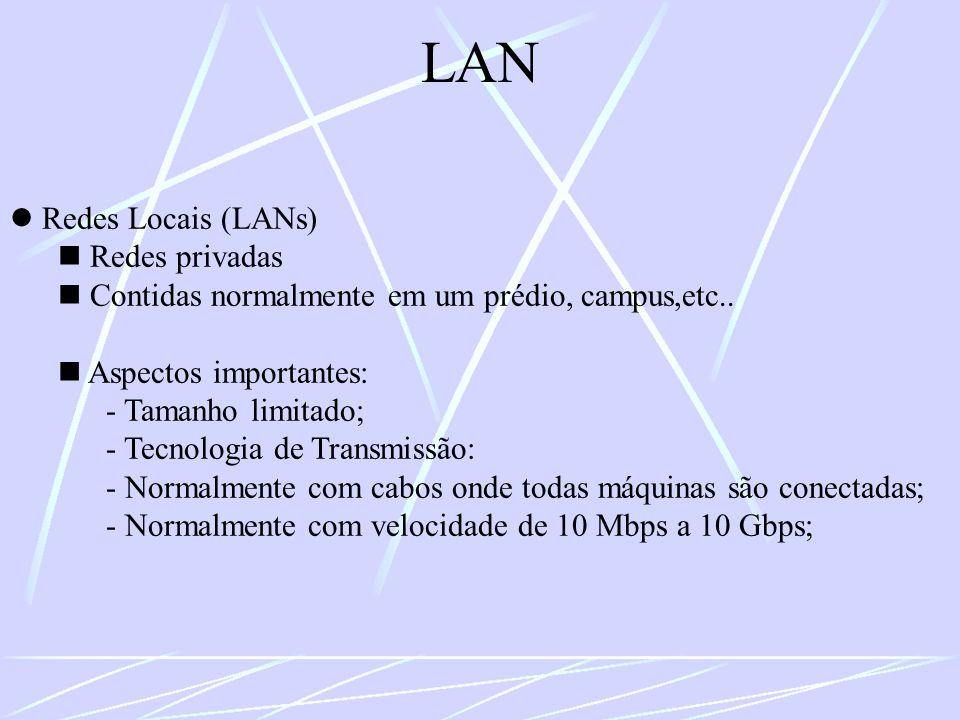 LAN  Redes Locais (LANs)  Redes privadas